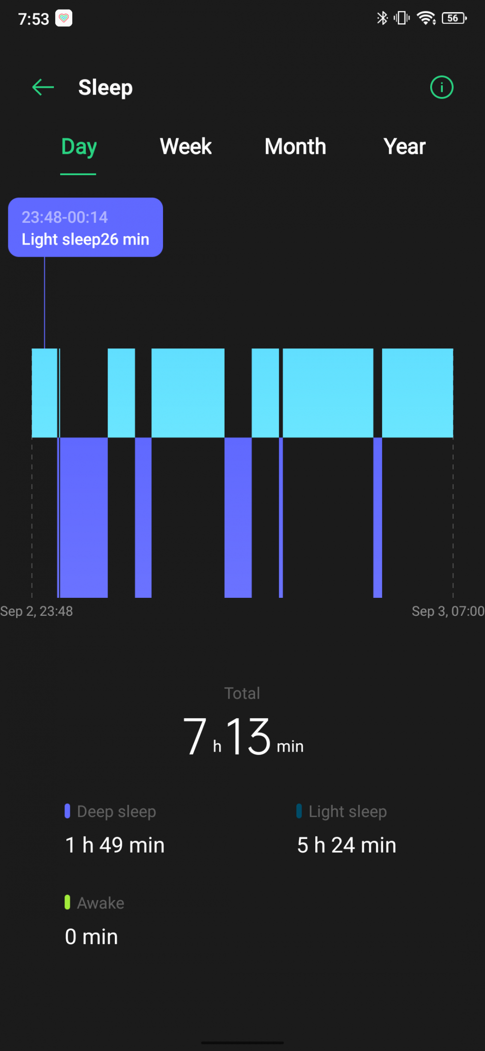 A screenshot of sleep tracking from the HeyTap Health app synced with the OPPO watch