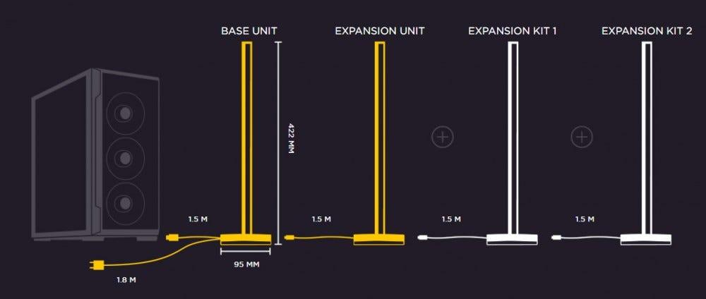 Corsair lighting tower diagram