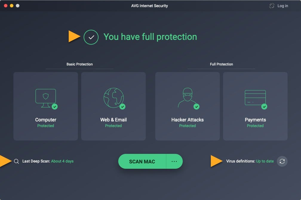 AVG Antivirus Dashboard