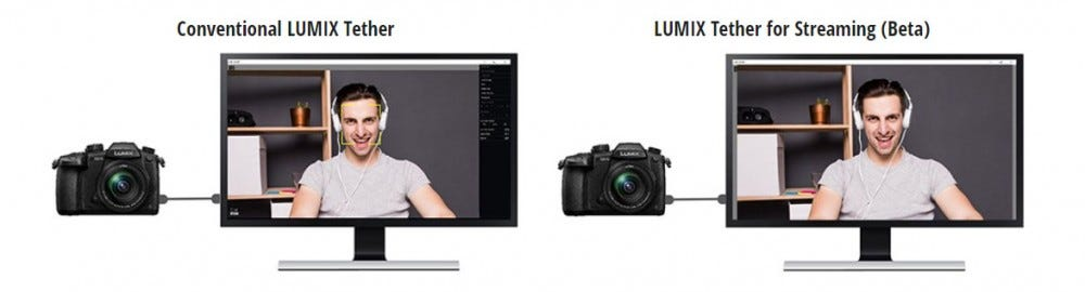 Panasonic Lumix Tether software beta