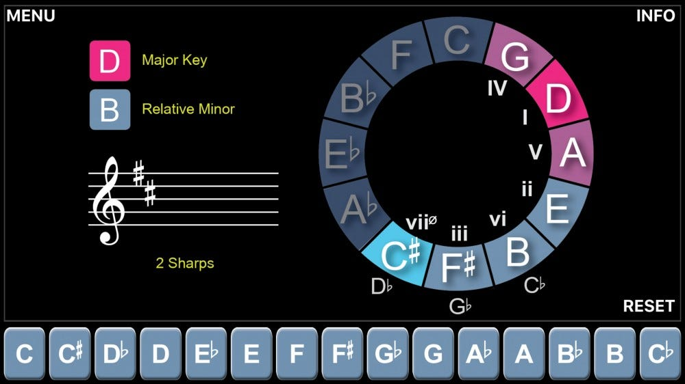 Music Theory Illustrated for intermediate and advanced level music theory lessons