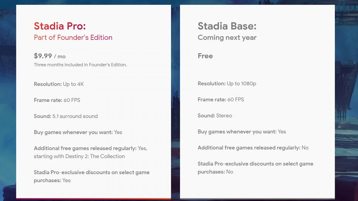 The Stadia Pro and Base plans from the Stadia Website