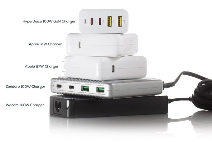 HyperJuice 100W GaN USB-C Charger