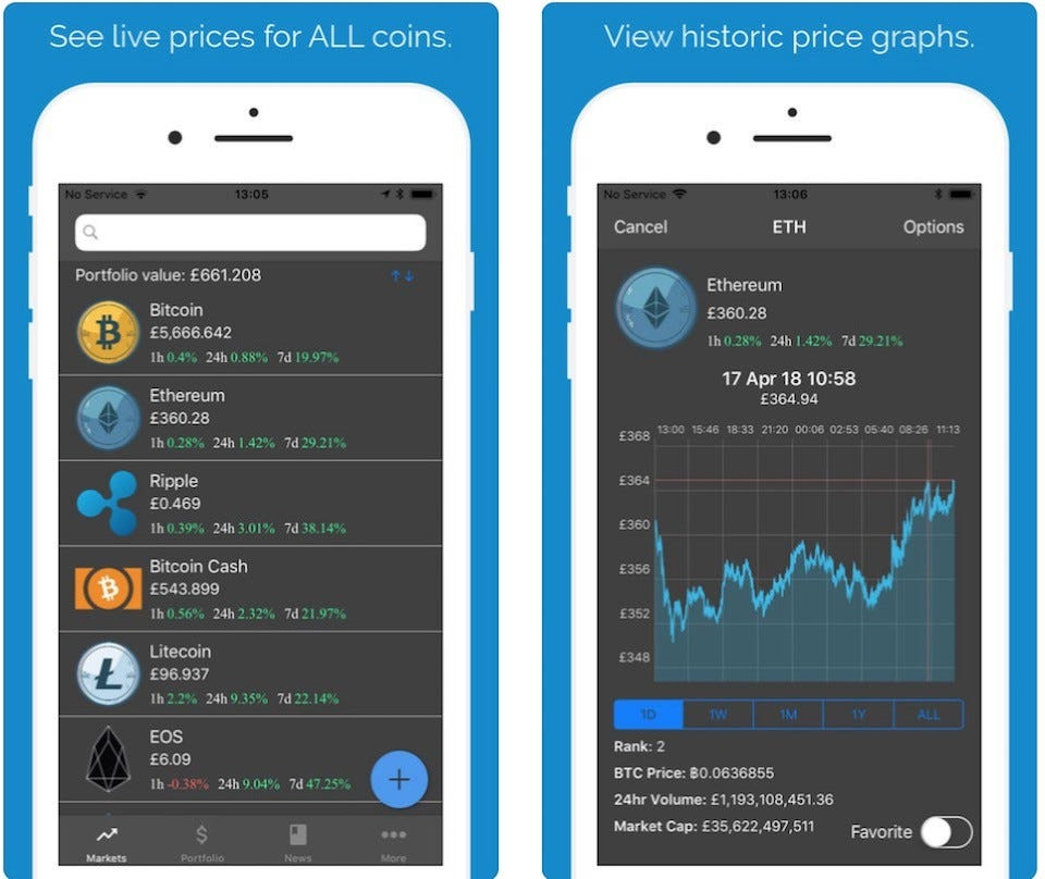 crypto ios apps