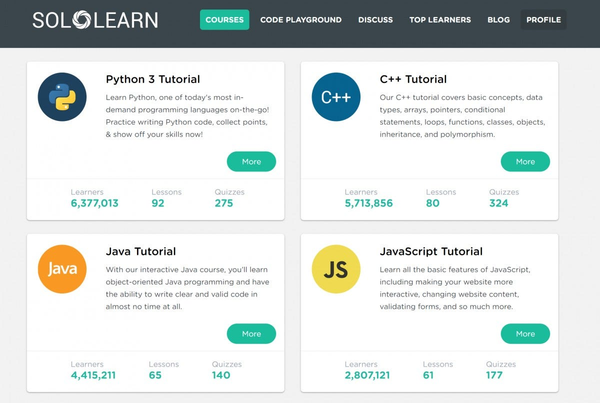 SoloLearn Courses