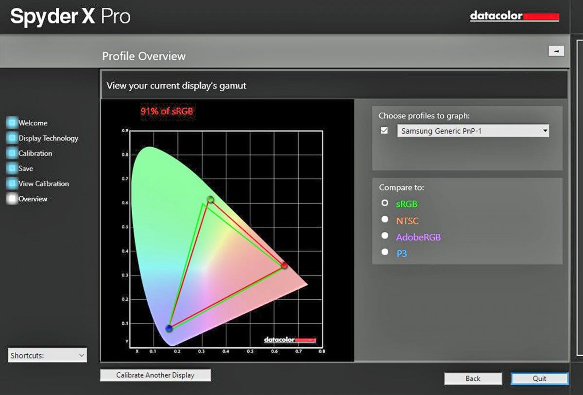 "The Spyder X Pro software ""Profile Overview"" color gamut graph."