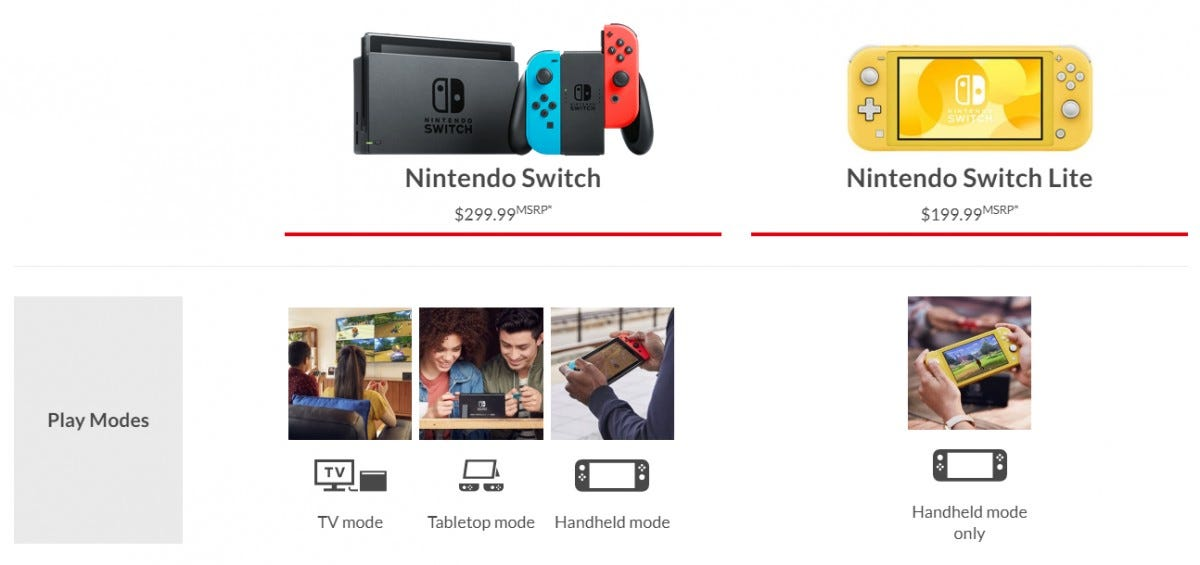 Nintendo Switch vs. Switch Lite