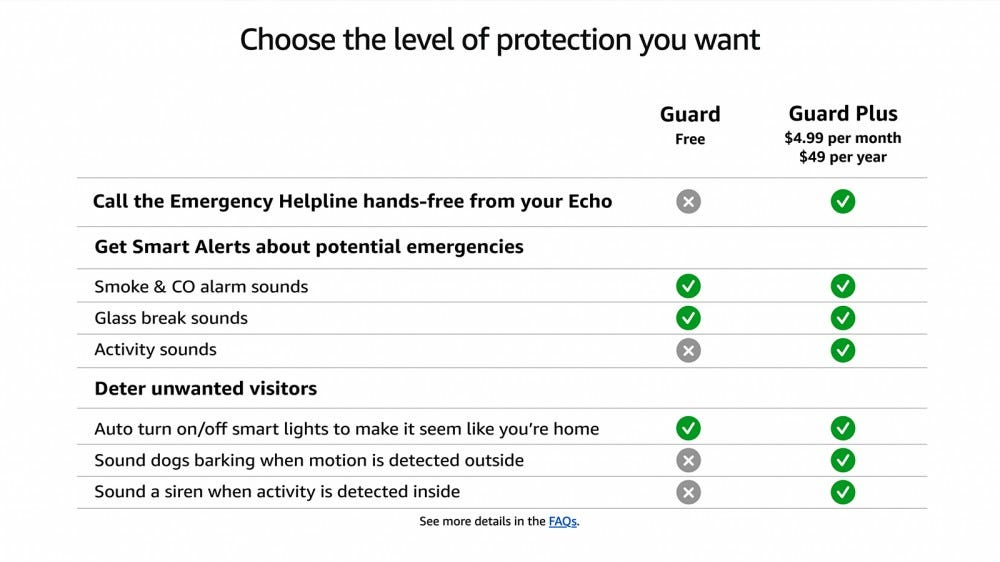 A breakdown of the features included in Alexa Guard and Guard Plus.